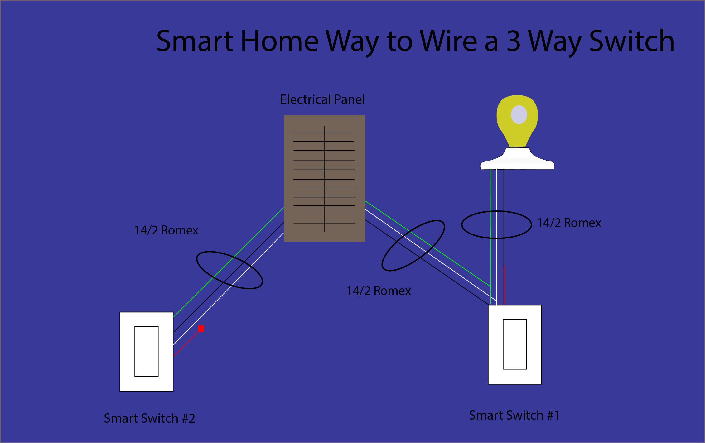 4 way switch wiring diagram 14 3 how to wire a    3       way       switch    smart home mastery  how to wire a    3       way       switch    smart home mastery